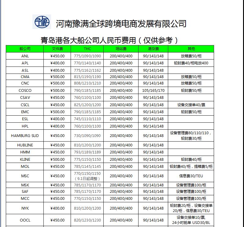 青岛港各大船公司人民币费用