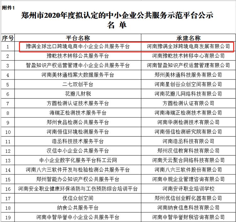 2020获批郑州市中小企业公共服务示范平台名单