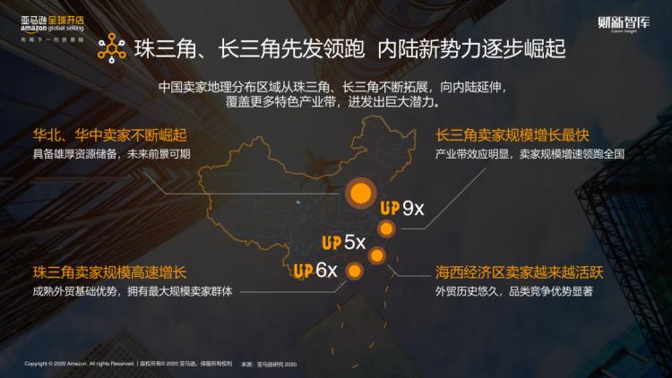 2020中国出口跨境电商趋势报告:珠三角长三角先发领跑,内陆新势力逐步崛起