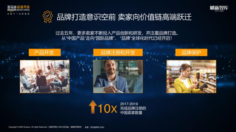 2020中国出口跨境电商趋势报告:品牌打造意识空前,卖家向价值链高端跃迁